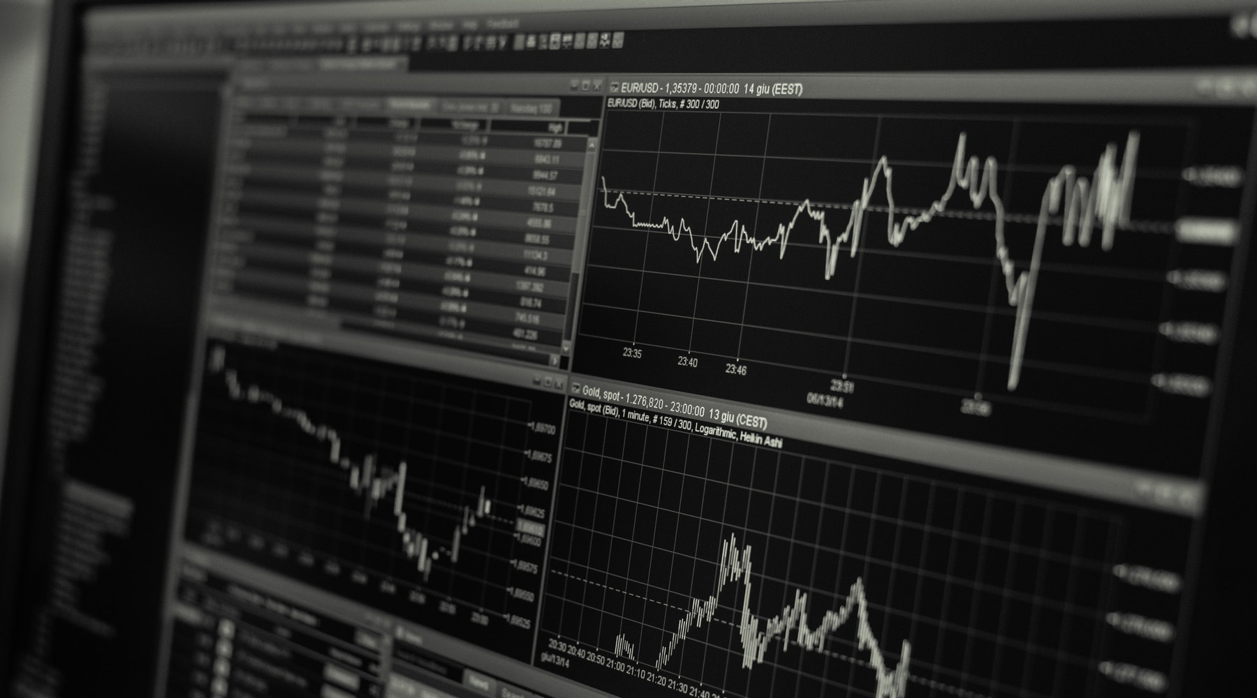 Stock Market Foundations [Free Course]
